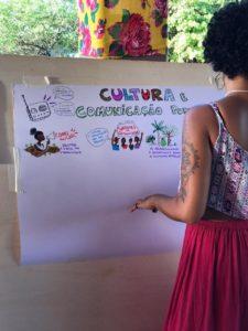 Comunicação e cultura, territórios simbólicos da agroecologia